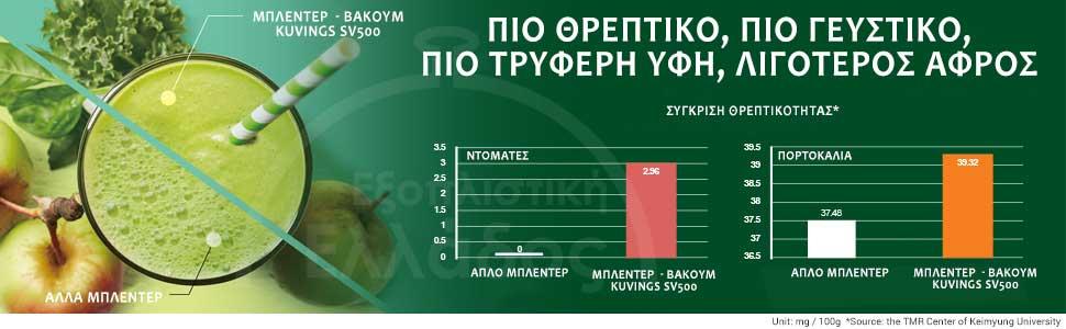 ΜΠΛΕΝΤΕΡ ΒΑΚΟΥΜ ΕΠΑΓΓΕΛΜΑΤΙΚΟ